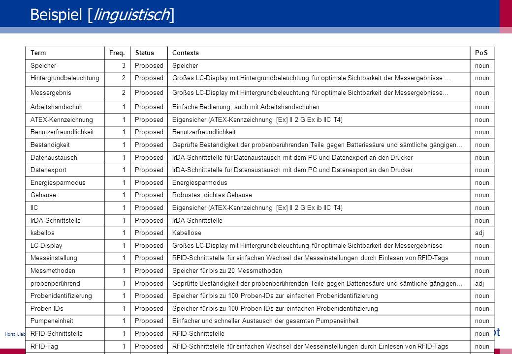 Horst Liebscher, 14.10.2010, alxUserForum Karlsruhe. – v1-0, slide 16 Beispiel [linguistisch] TermFreq.StatusContextsPoS Speicher3ProposedSpeichernoun