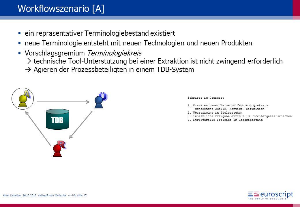 Horst Liebscher, 14.10.2010, alxUserForum Karlsruhe. – v1-0, slide 17 Workflowszenario [A] ein repräsentativer Terminologiebestand existiert neue Term