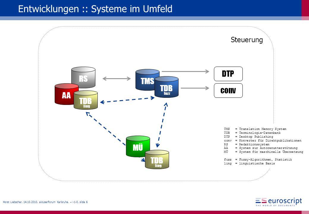 Horst Liebscher, 14.10.2010, alxUserForum Karlsruhe. – v1-0, slide 6 Entwicklungen :: Systeme im Umfeld RS TMS TDB AA TDB DTP conv MÜ TDB Steuerung TM
