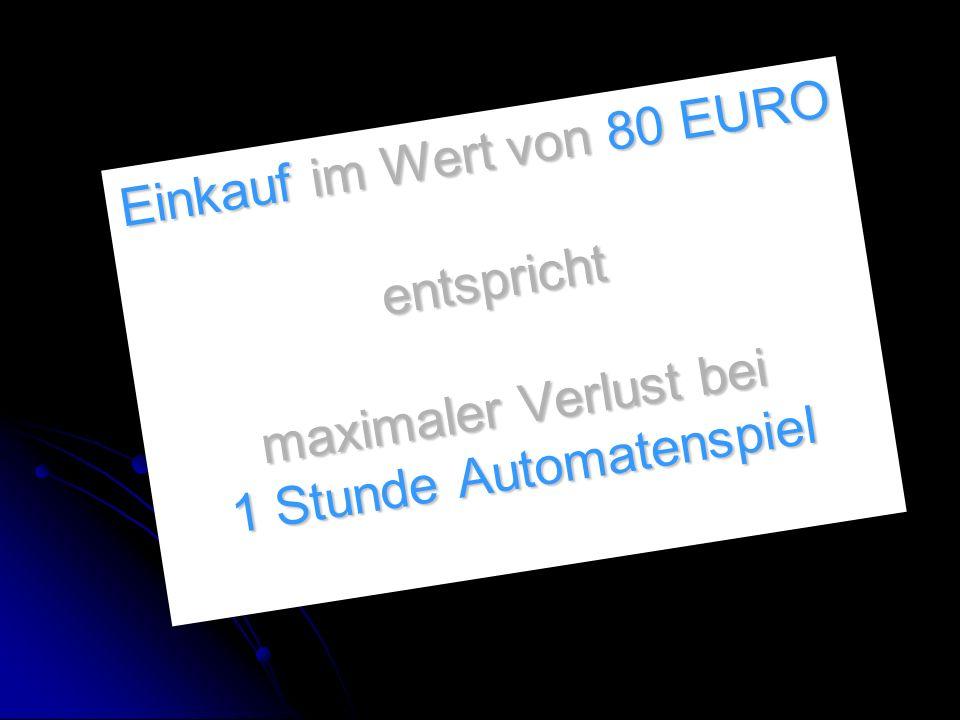 Einkauf im Wert von 80 EURO entspricht maximaler Verlust bei 1 Stunde Automatenspiel