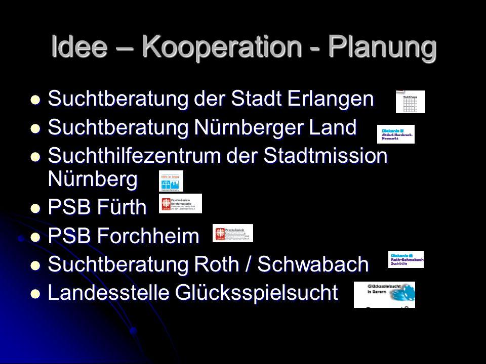 Idee – Kooperation - Planung Suchtberatung der Stadt Erlangen Suchtberatung der Stadt Erlangen Suchtberatung Nürnberger Land Suchtberatung Nürnberger
