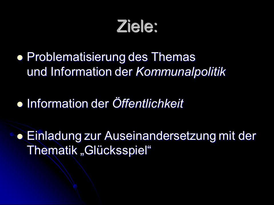 Ziele: Problematisierung des Themas und Information der Kommunalpolitik Problematisierung des Themas und Information der Kommunalpolitik Information d