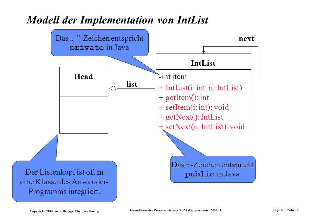 Copyright 2010 Bernd Brügge, Christian Herzog Grundlagen der Programmierung TUM Wintersemester 2010/11 Kapitel 7, Folie 10 Modell der Implementation v