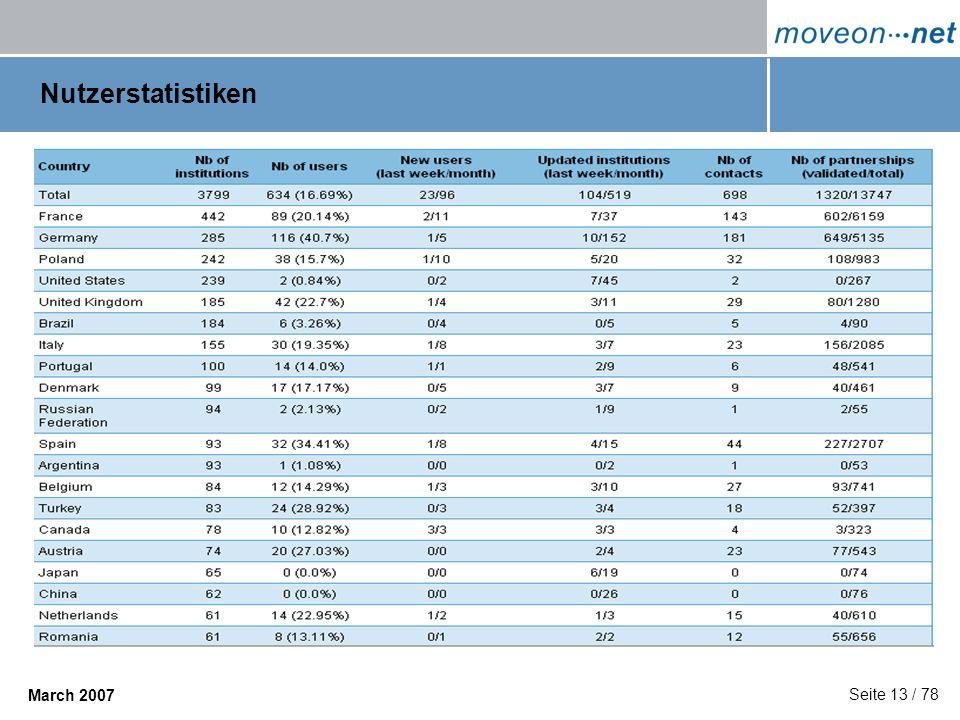 Seite 13 / 78 March 2007 Nutzerstatistiken