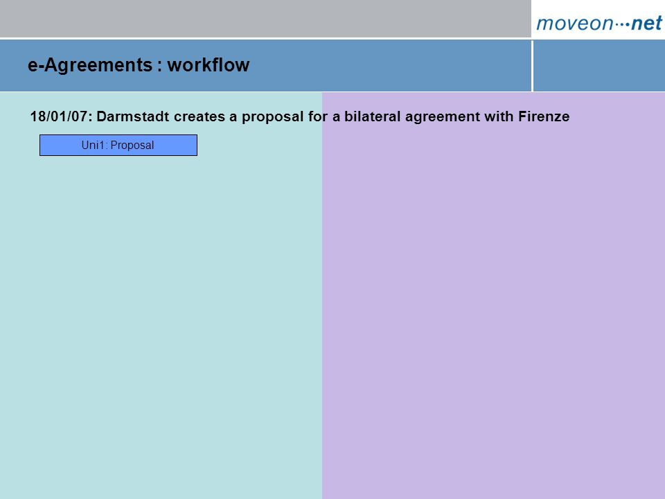 Seite 63 / 78 March 2007 Uni1: Proposal e-Agreements : workflow 18/01/07: Darmstadt creates a proposal for a bilateral agreement with Firenze