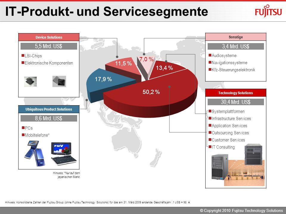 © Copyright 2010 Fujitsu Technology Solutions IT-Produkt- und Servicesegmente 11,5 % 17,9 % 50,2 % Hinweis: Konsolidierte Zahlen der Fujitsu Group (ohne Fujitsu Technology Solutions) für das am 31.