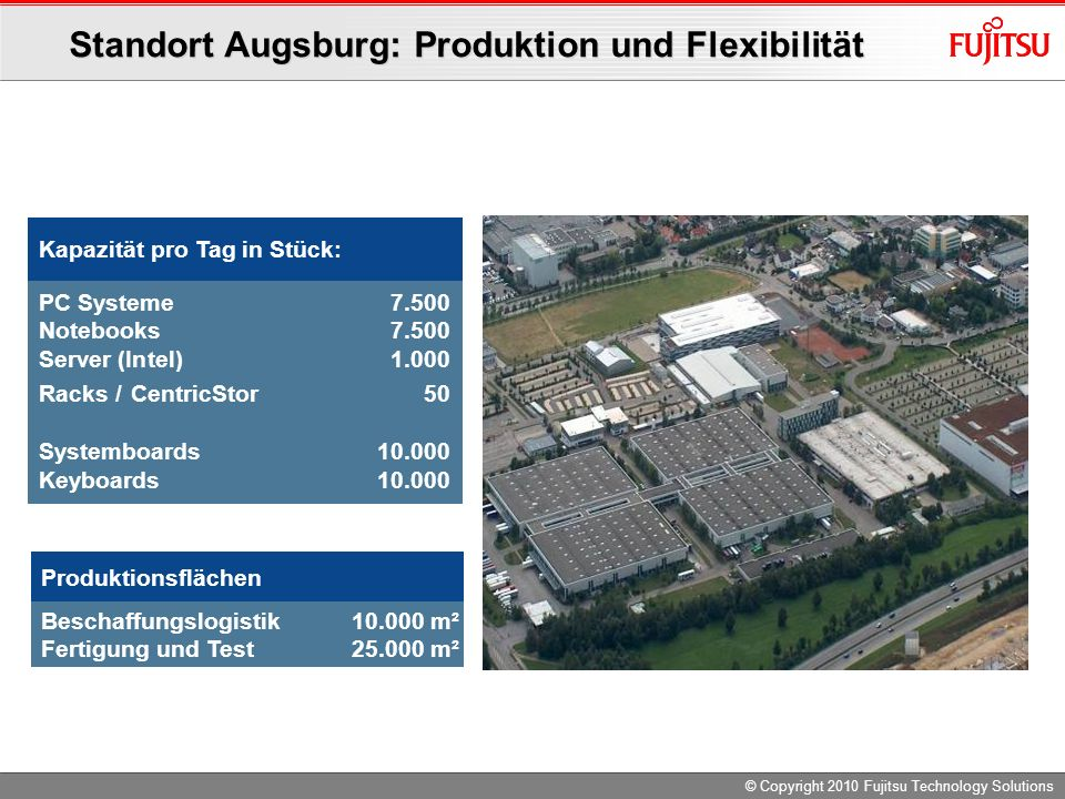Standort Augsburg: Produktion und Flexibilität Beschaffungslogistik 10.000 m² Fertigung und Test25.000 m² Produktionsflächen PC Systeme 7.500 Notebooks7.500 Server (Intel)1.000 Racks / CentricStor50 Systemboards10.000 Keyboards10.000 Kapazität pro Tag in Stück: