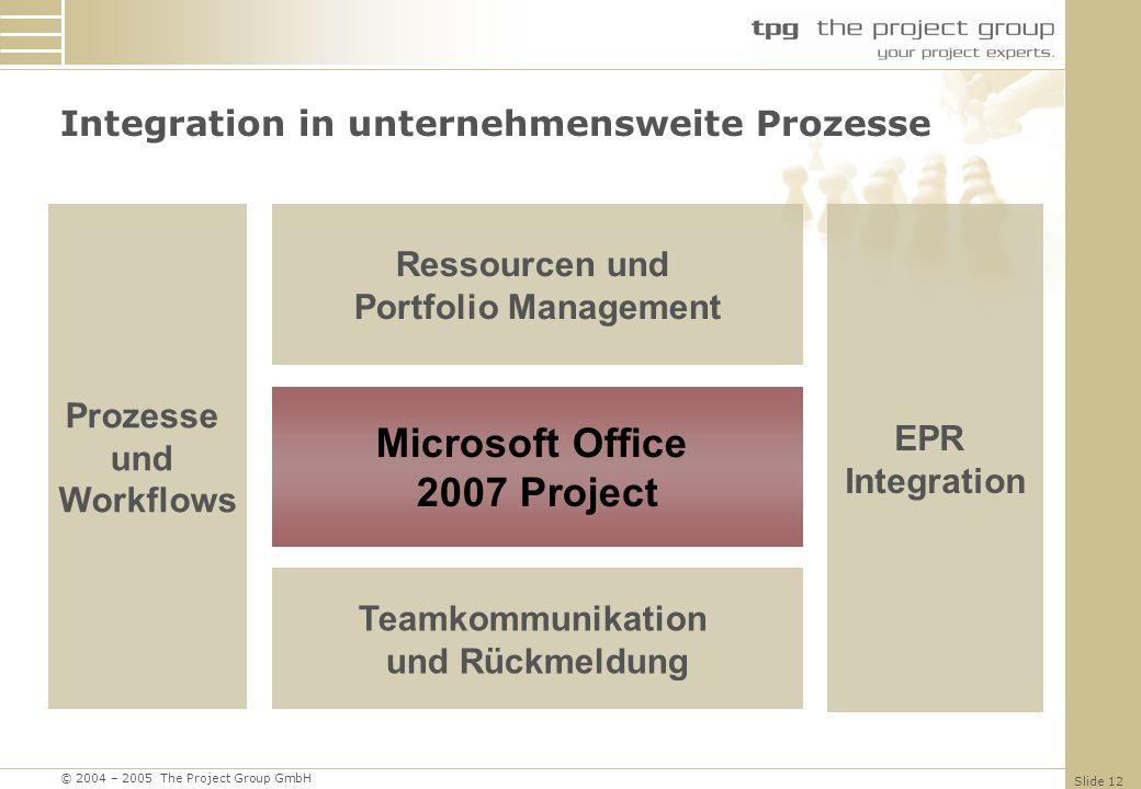© 2004 – 2005 The Project Group GmbH Slide 12 Teamkommunikation und Rückmeldung Ressourcen und Portfolio Management Prozesse und Workflows Integration in unternehmensweite Prozesse EPR Integration Microsoft Office 2007 Project