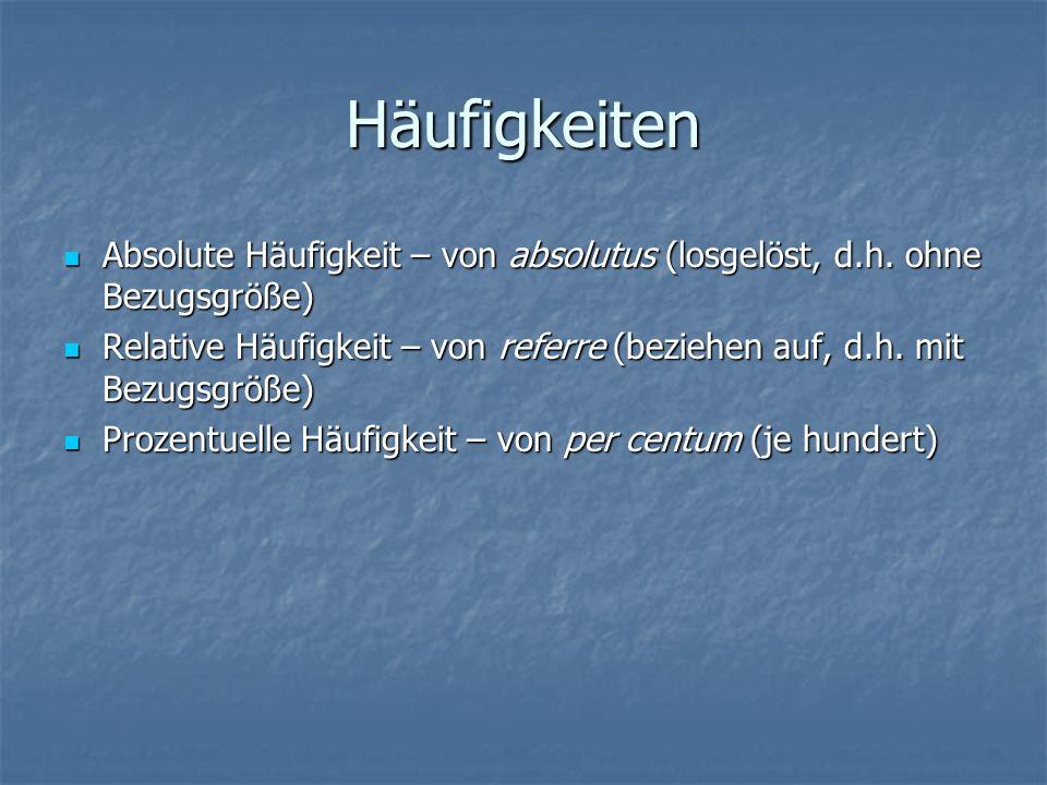 Häufigkeiten Absolute Häufigkeit – von absolutus (losgelöst, d.h. ohne Bezugsgröße) Absolute Häufigkeit – von absolutus (losgelöst, d.h. ohne Bezugsgr
