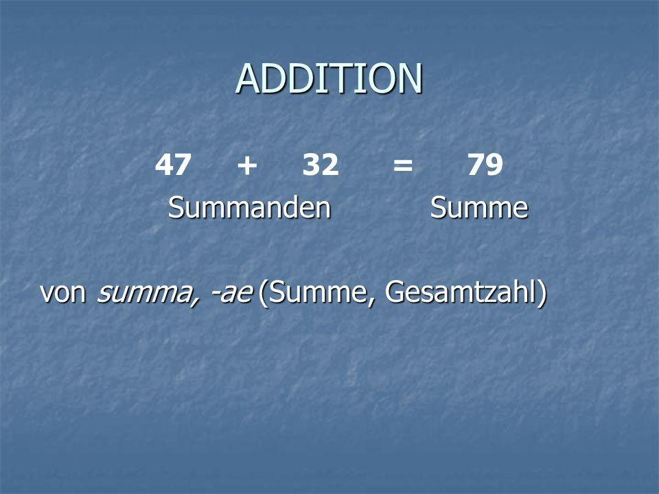 Natürliche Zahlen Natürliche Zahlen Ganze Zahlen (engl.