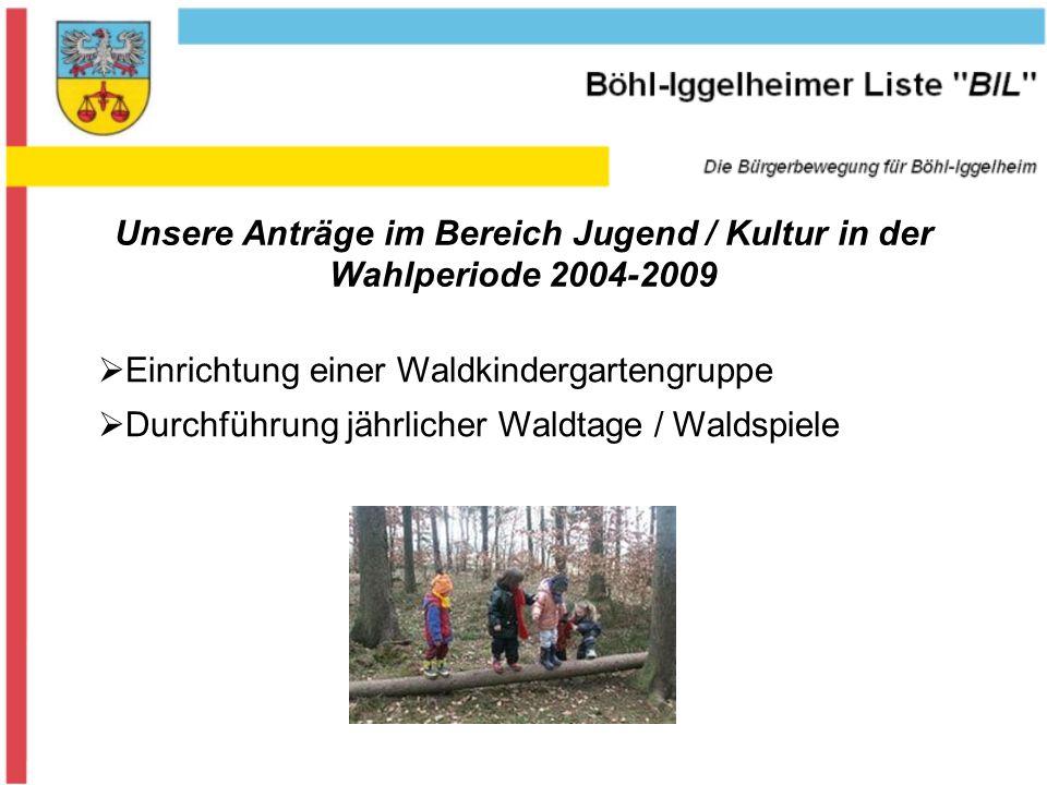 Unsere Anträge im Bereich Jugend / Kultur in der Wahlperiode 2004-2009 Einrichtung einer Waldkindergartengruppe Durchführung jährlicher Waldtage / Waldspiele