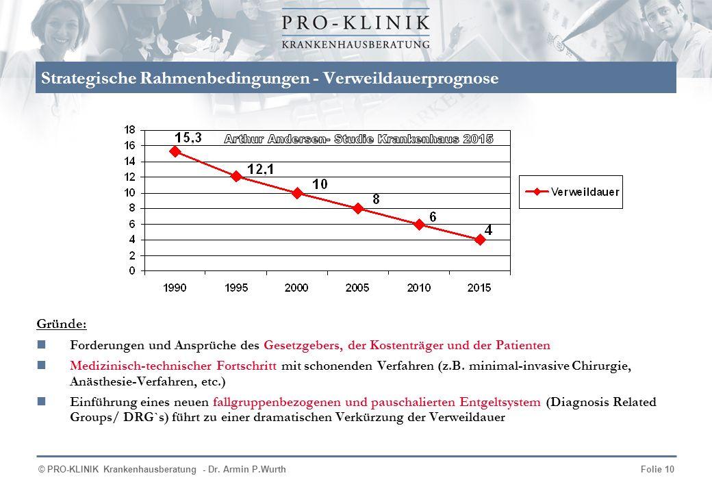 © PRO-KLINIK Krankenhausberatung - Dr. Armin P.WurthFolie 10 Gründe: Forderungen und Ansprüche des Gesetzgebers, der Kostenträger und der Patienten Me