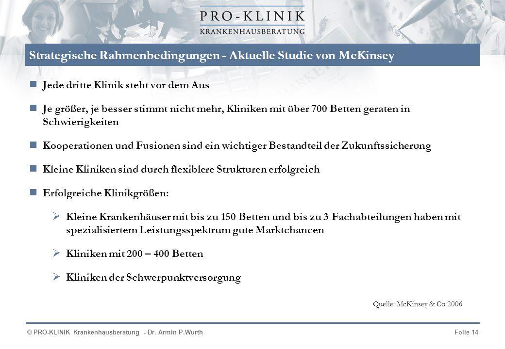 © PRO-KLINIK Krankenhausberatung - Dr. Armin P.WurthFolie 14 Strategische Rahmenbedingungen - Aktuelle Studie von McKinsey Jede dritte Klinik steht vo