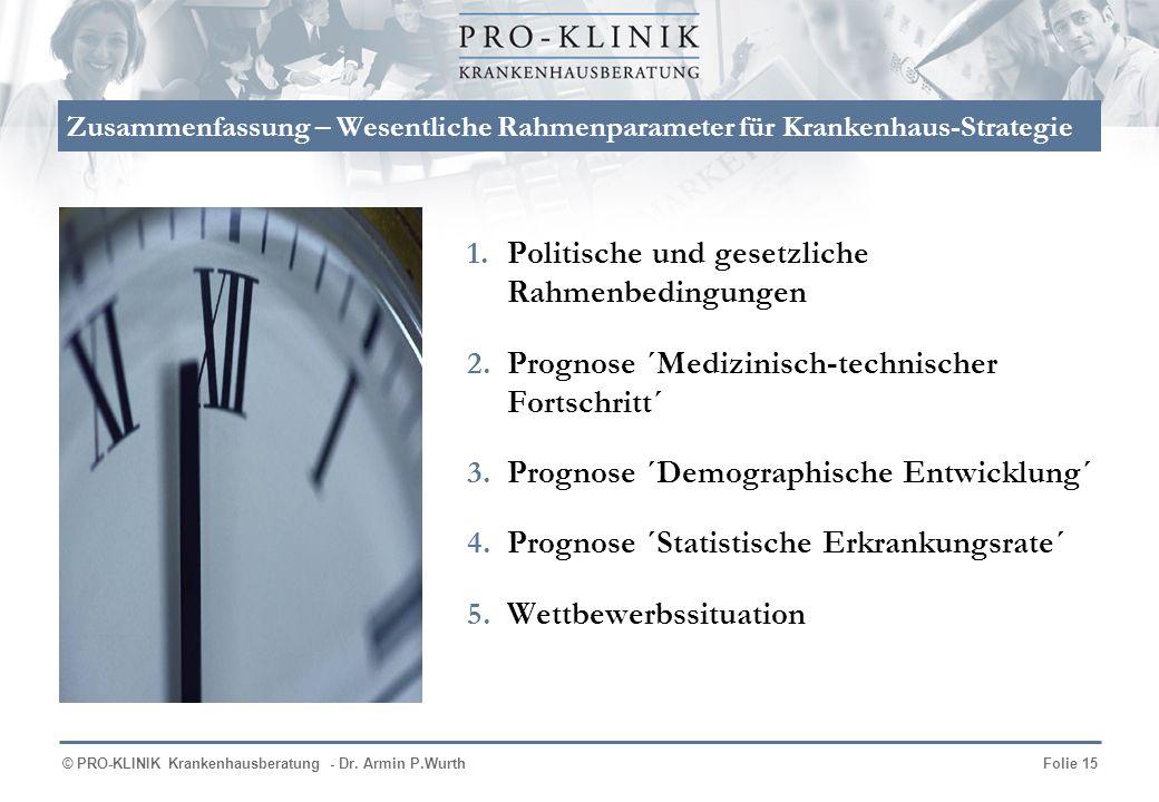 © PRO-KLINIK Krankenhausberatung - Dr. Armin P.WurthFolie 15 Zusammenfassung – Wesentliche Rahmenparameter für Krankenhaus-Strategie 1.Politische und