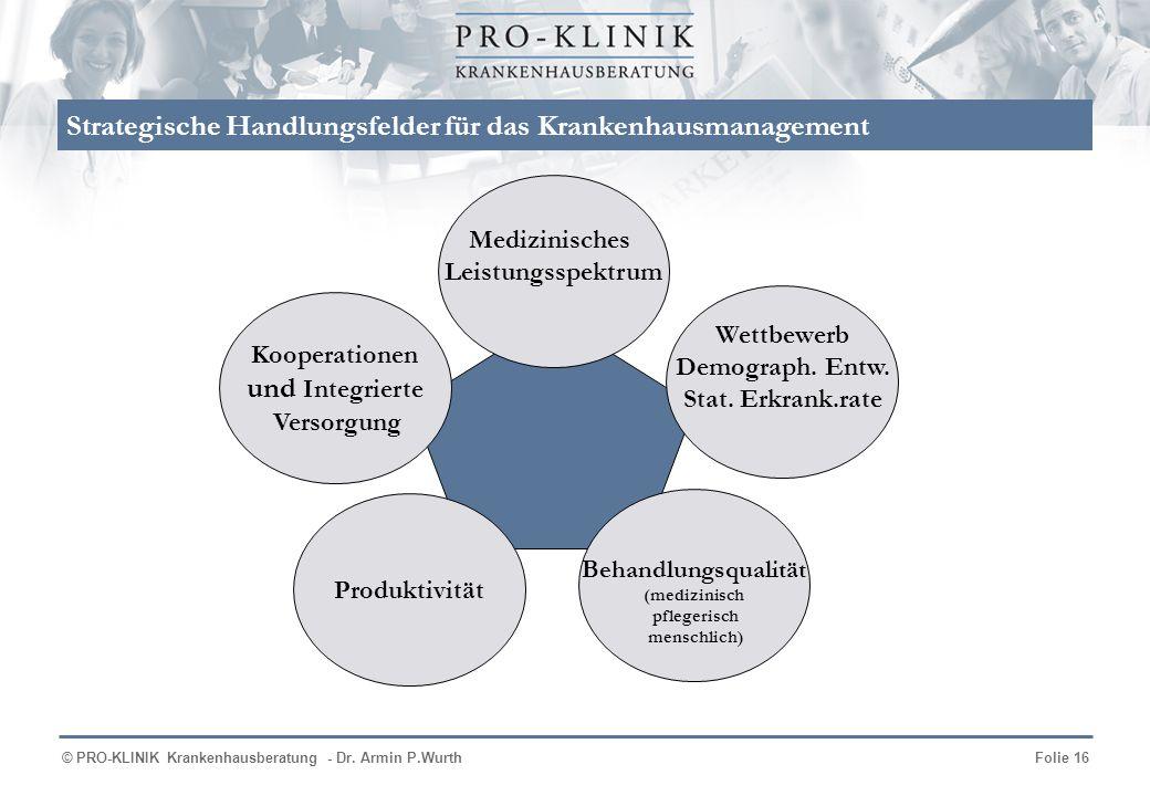 © PRO-KLINIK Krankenhausberatung - Dr. Armin P.WurthFolie 16 Strategische Handlungsfelder für das Krankenhausmanagement Produkt Partner- schaften Qual