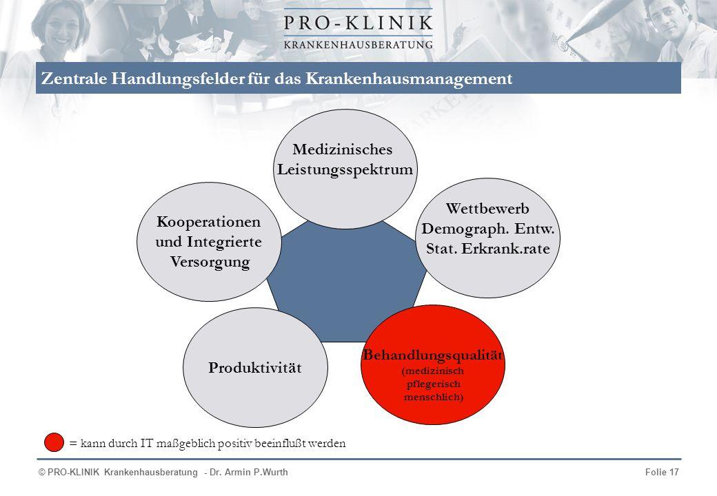 © PRO-KLINIK Krankenhausberatung - Dr. Armin P.WurthFolie 17 Zentrale Handlungsfelder für das Krankenhausmanagement Produkt Partner- schaften Qualität