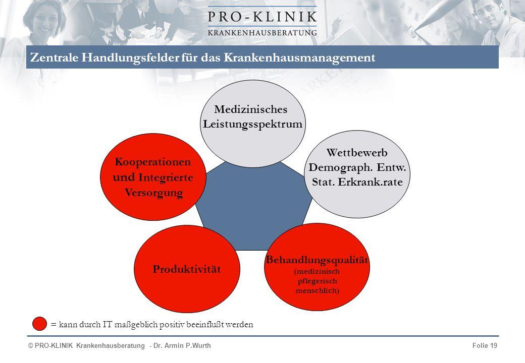 © PRO-KLINIK Krankenhausberatung - Dr. Armin P.WurthFolie 19 Zentrale Handlungsfelder für das Krankenhausmanagement Produkt Partner- schaften Qualität