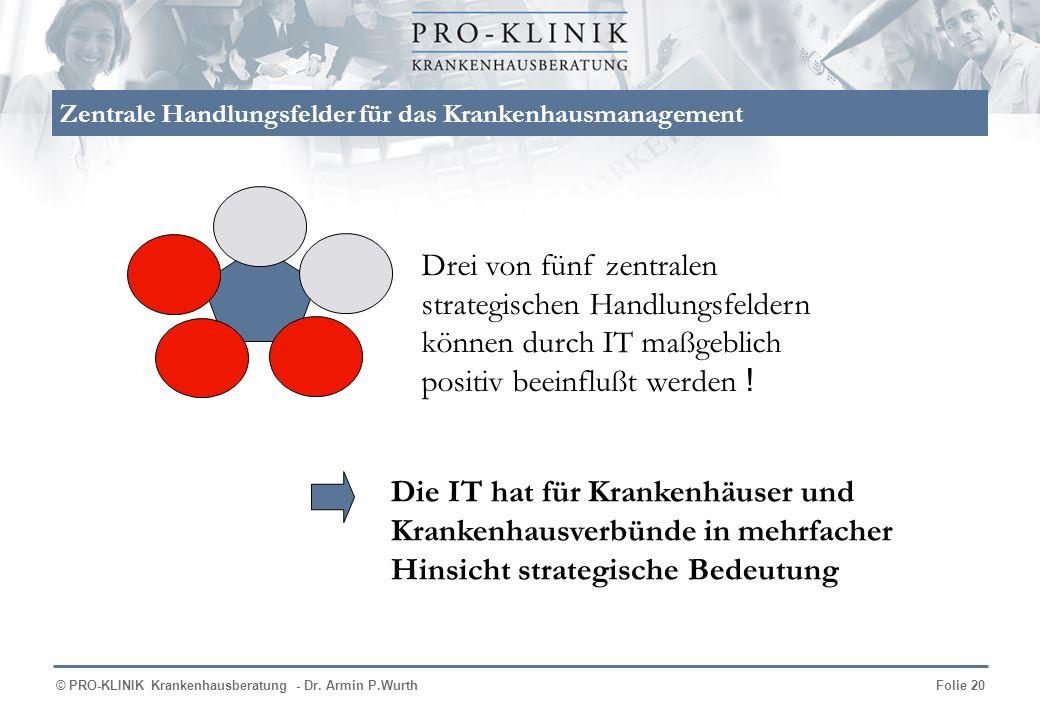 © PRO-KLINIK Krankenhausberatung - Dr. Armin P.WurthFolie 20 Zentrale Handlungsfelder für das Krankenhausmanagement Drei von fünf zentralen strategisc
