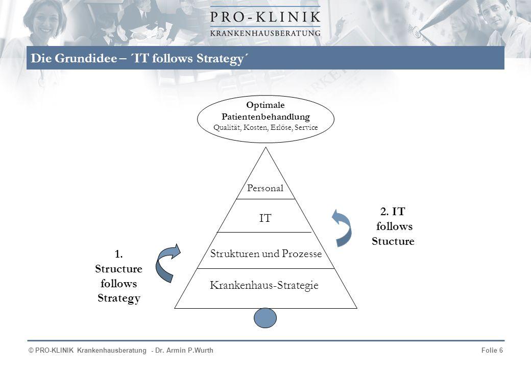 © PRO-KLINIK Krankenhausberatung - Dr. Armin P.WurthFolie 6 Die Grundidee – ´IT follows Strategy´ Optimale Patientenbehandlung Qualität, Kosten, Erlös