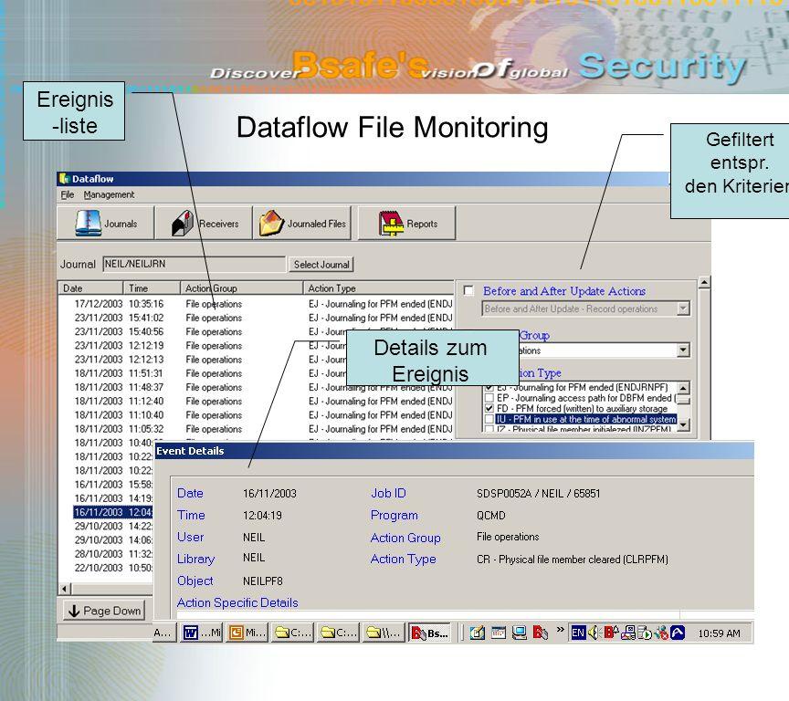Ereignis -liste Gefiltert entspr. den Kriterien Dataflow File Monitoring Details zum Ereignis