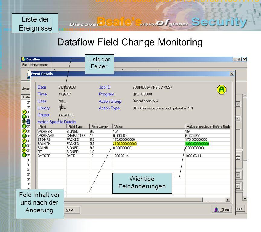 Dataflow Field Change Monitoring Liste der Ereignisse Feld Inhalt vor und nach der Änderung Liste der Felder Wichtige Feldänderungen
