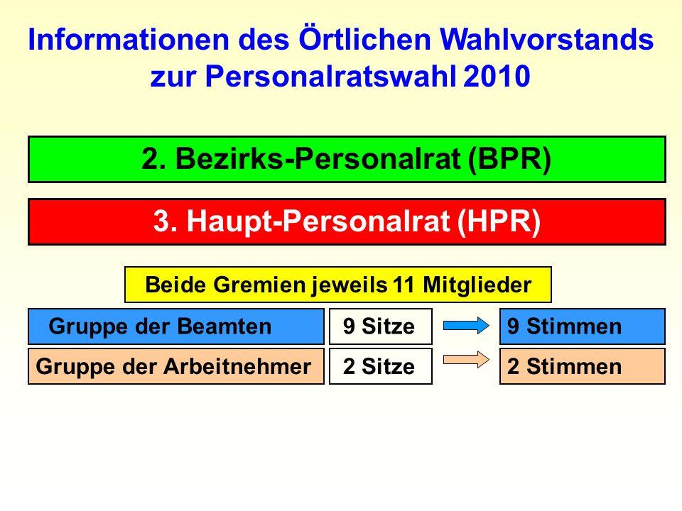 Sie wählen 3 Gremien: 1. Örtlicher Personalrat (ÖPR) Informationen des Örtlichen Wahlvorstands zur Personalratswahl 2010 Zahl der zu wählenden Mitglie