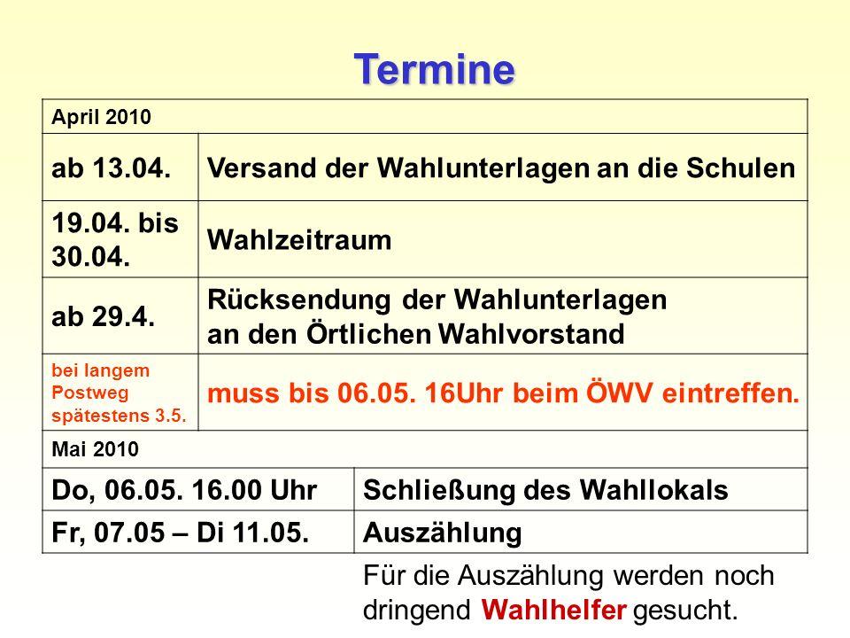 Termine April 2010 ab 13.04.Versand der Wahlunterlagen an die Schulen 19.04.