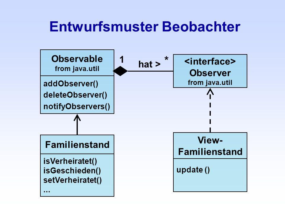 Entwurfsmuster Beobachter Familienstand isVerheiratet() isGeschieden() setVerheiratet()... Observer from java.util View- Familienstand Observable from