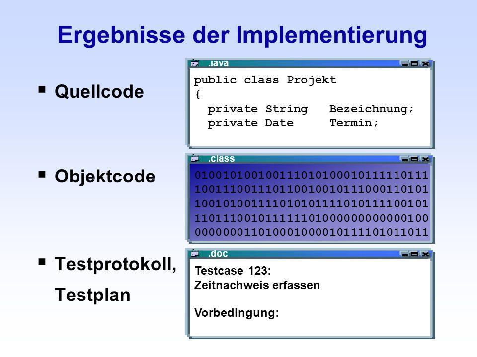 Ergebnisse der Implementierung.java C++ public class Projekt { private String Bezeichnung; private Date Termin;.classC++ 010010100100111010100010111110111 100111001110110010010111000110101 100101001111010101111010111100101 110111001011111101000000000000100 000000011010001000010111101011011.doc C++ Testcase 123: Zeitnachweis erfassen Vorbedingung: Quellcode Objektcode Testprotokoll, Testplan