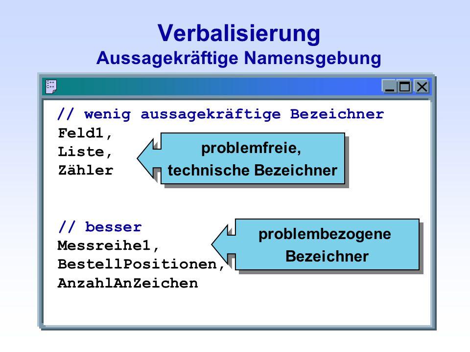 Verbalisierung Aussagekräftige Namensgebung C++ // wenig aussagekräftige Bezeichner Feld1, Liste, Zähler // besser Messreihe1, BestellPositionen, AnzahlAnZeichen problemfreie, technische Bezeichner problemfreie, technische Bezeichner problembezogene Bezeichner problembezogene Bezeichner