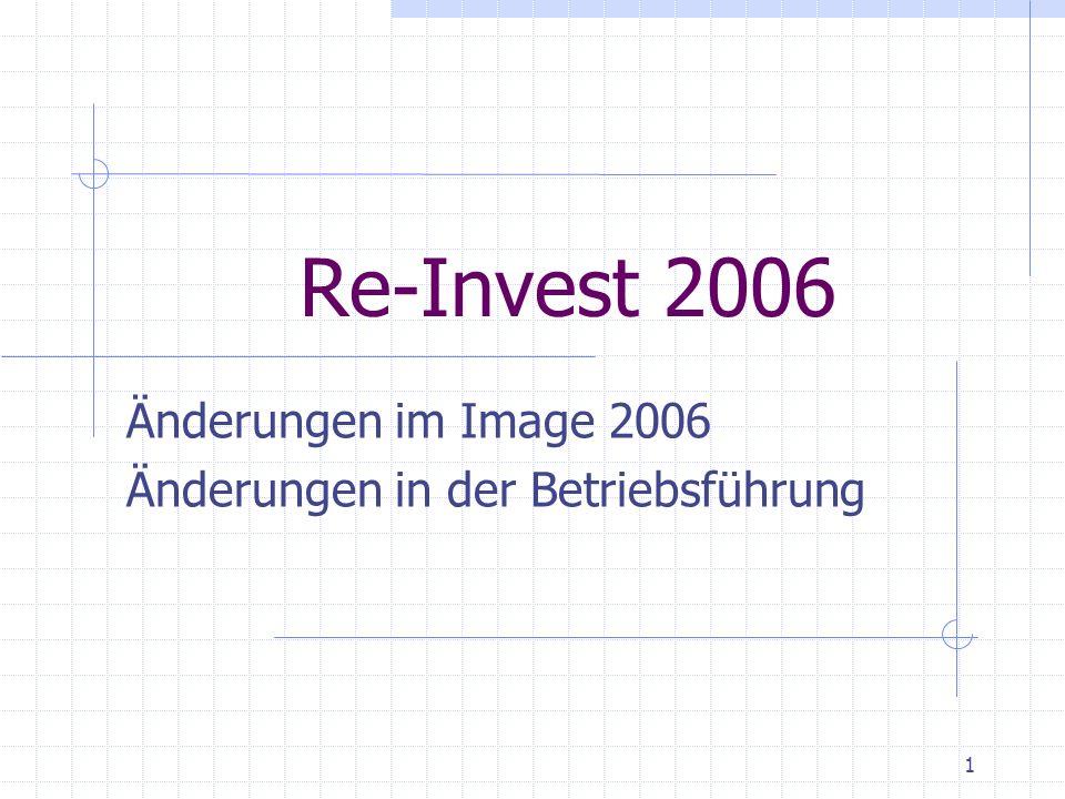 1 Re-Invest 2006 Änderungen im Image 2006 Änderungen in der Betriebsführung