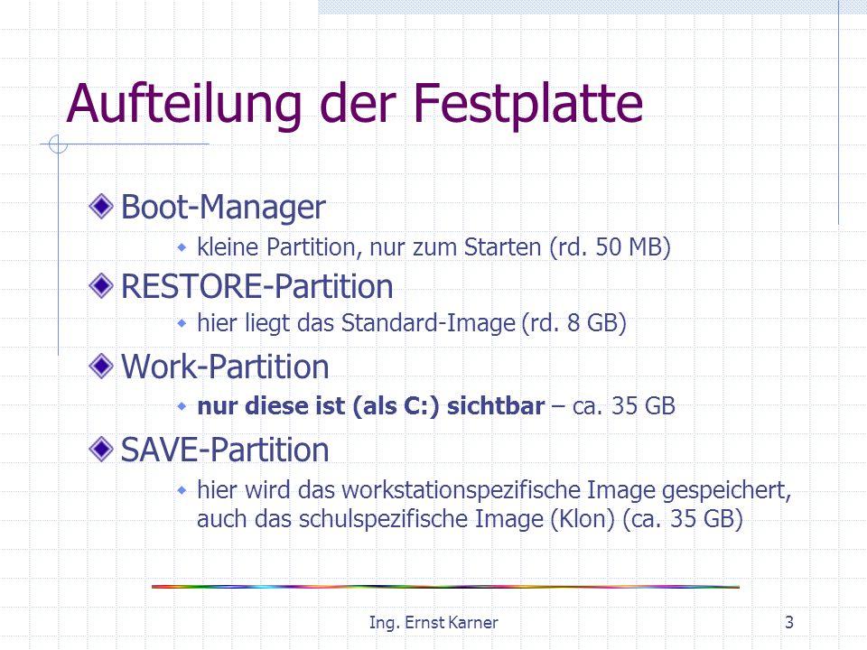 Ing. Ernst Karner3 Aufteilung der Festplatte Boot-Manager kleine Partition, nur zum Starten (rd.