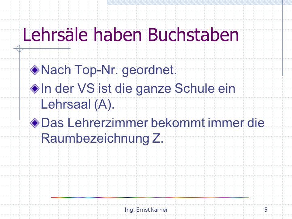Ing. Ernst Karner5 Lehrsäle haben Buchstaben Nach Top-Nr.