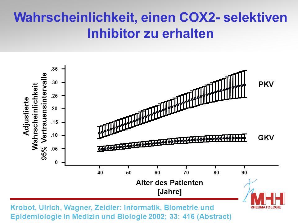 Wahrscheinlichkeit, einen COX2- selektiven Inhibitor zu erhalten Adjustierte Wahrscheinlichkeit 95% Vertrauensintervalle Alter des Patienten [Jahre] 4