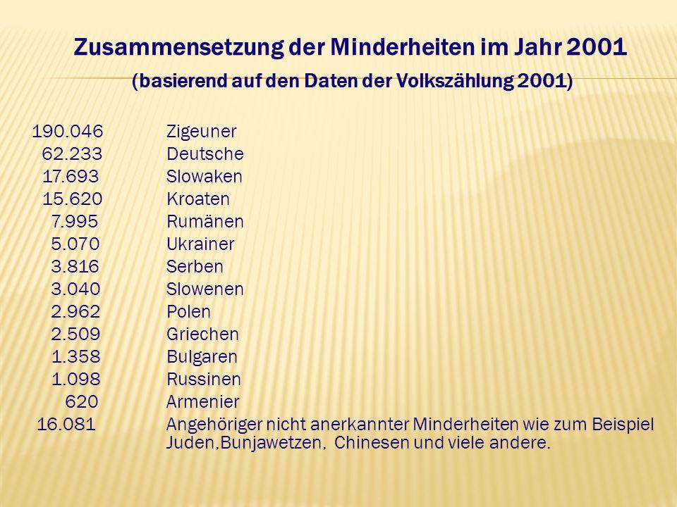 Zusammensetzung der Minderheiten im Jahr 2001 (basierend auf den Daten der Volkszählung 2001) 190.046 Zigeuner 62.233 Deutsche 17.693 Slowaken 15.620