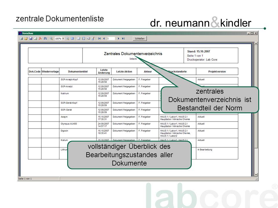 labcore ® dr.