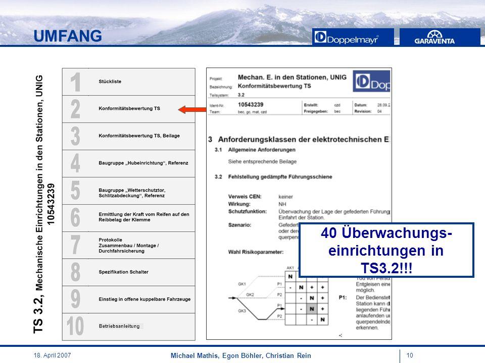1018. April 2007 Michael Mathis, Egon Böhler, Christian Rein UMFANG 40 Überwachungs- einrichtungen in TS3.2!!! Betriebsanleitung