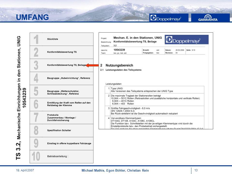 1318. April 2007 Michael Mathis, Egon Böhler, Christian Rein UMFANG Betriebsanleitung