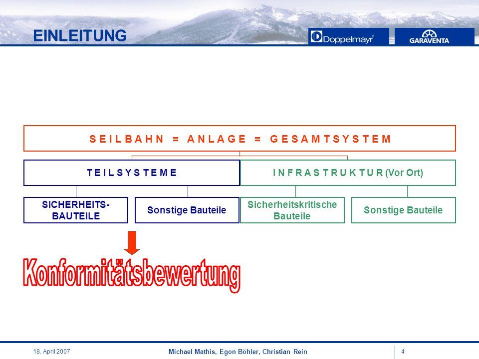1518. April 2007 Michael Mathis, Egon Böhler, Christian Rein UMFANG Betriebsanleitung