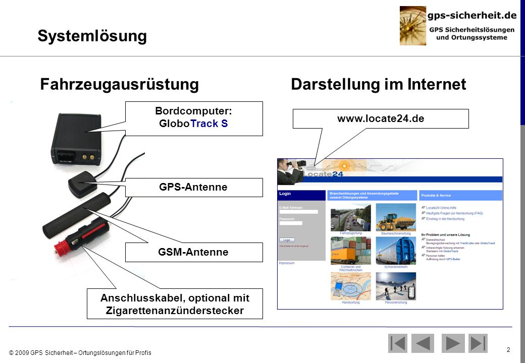 © 2009 GPS Sicherheit – Ortungslösungen für Profis 2 Systemlösung FahrzeugausrüstungDarstellung im Internet Bordcomputer: GloboTrack S GSM-Antenne Ans