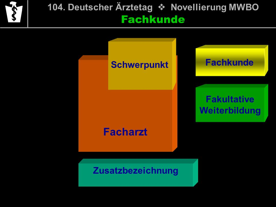 Fachkunde Fakultative Weiterbildung Fachkunde 104. Deutscher Ärztetag Novellierung MWBO Facharzt Schwerpunkt Zusatzbezeichnung