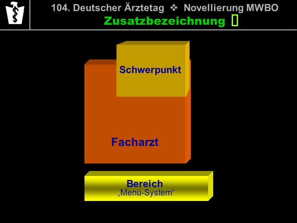 Zusatzbezeichnung 104. Deutscher Ärztetag Novellierung MWBO Facharzt Schwerpunkt ZusatzbezeichnungBereich Menü-System