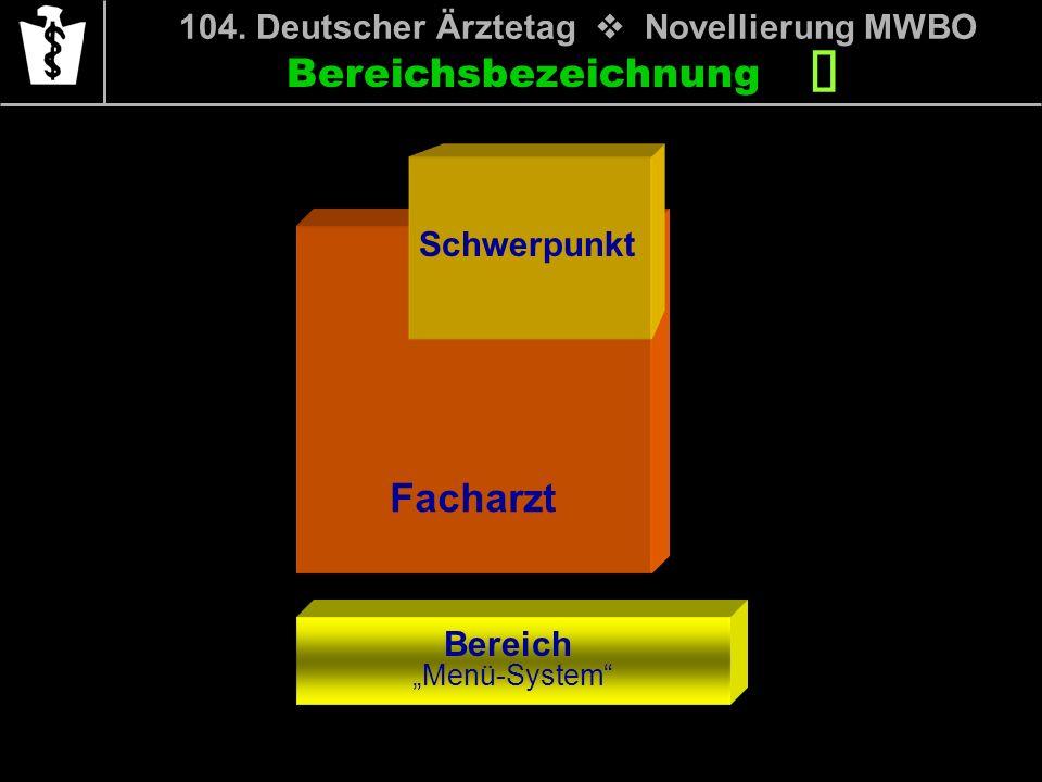 Bereichsbezeichnung 104. Deutscher Ärztetag Novellierung MWBO Facharzt Schwerpunkt ZusatzbezeichnungBereich Menü-System