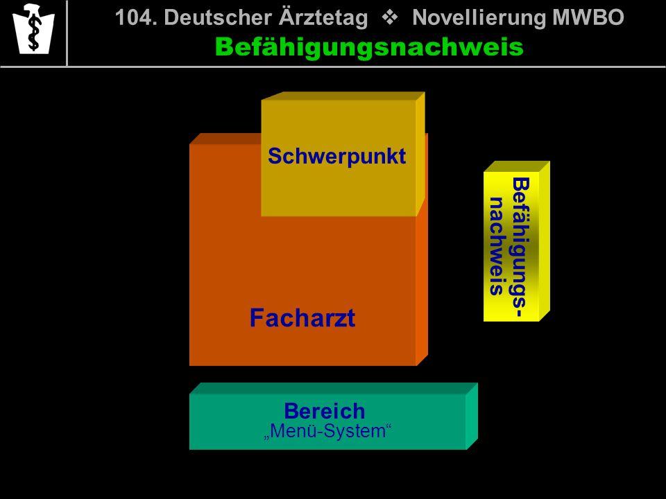 Befähigungsnachweis Befähigungs- nachweis 104. Deutscher Ärztetag Novellierung MWBO Facharzt Schwerpunkt Bereich Menü-System