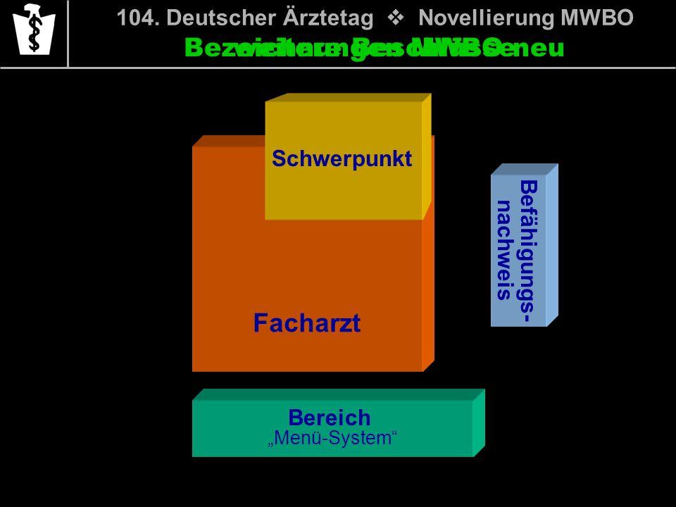 104. Deutscher Ärztetag Novellierung MWBO Bezeichnungen MWBO neuweitere Beschlüsse Facharzt Schwerpunkt Bereich Menü-System Befähigungs- nachweis