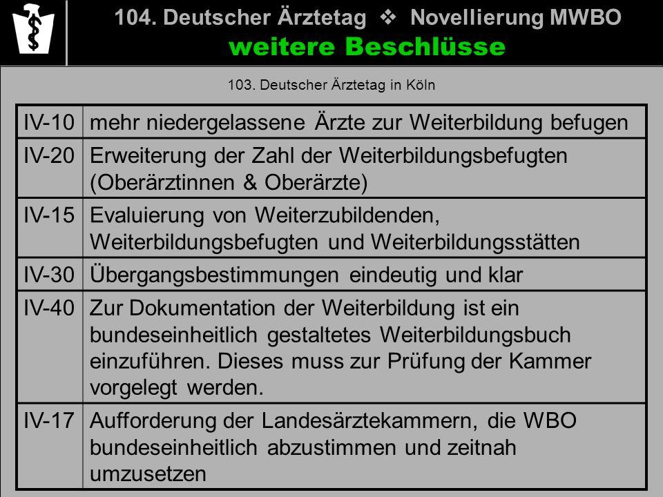 104. Deutscher Ärztetag Novellierung MWBO weitere Beschlüsse 103. Deutscher Ärztetag in Köln IV-10mehr niedergelassene Ärzte zur Weiterbildung befugen
