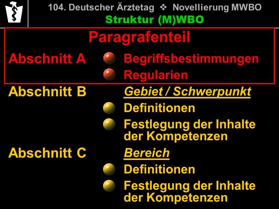 Struktur (M)WBO Abschnitt A Abschnitt B Abschnitt C 104. Deutscher Ärztetag Novellierung MWBO Paragrafenteil Begriffsbestimmungen Regularien Gebiet /
