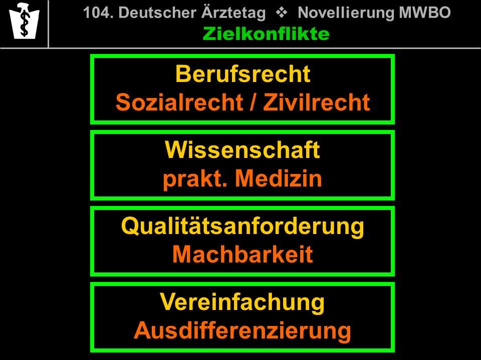 Zielkonflikte Berufsrecht Sozialrecht / Zivilrecht 104. Deutscher Ärztetag Novellierung MWBO Wissenschaft prakt. Medizin Qualitätsanforderung Machbark