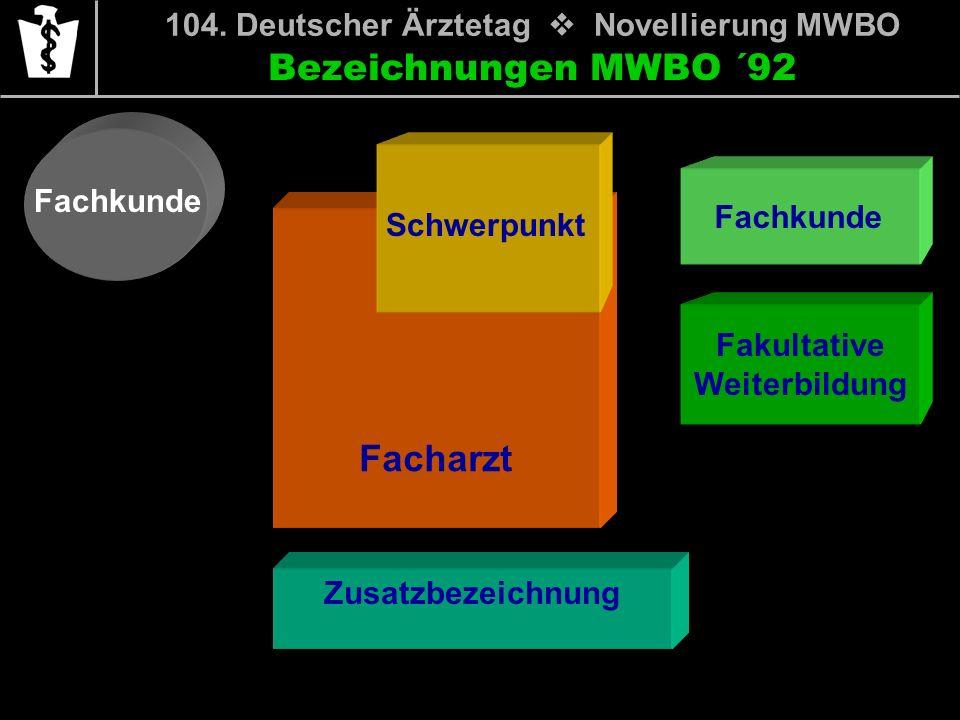 Bezeichnungen MWBO ´92 Fachkunde Facharzt Fakultative Weiterbildung Schwerpunkt Zusatzbezeichnung 104. Deutscher Ärztetag Novellierung MWBO