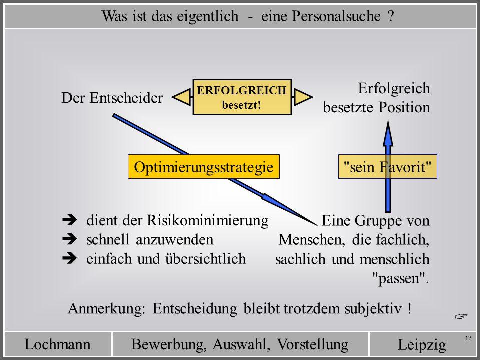 Leipzig Bewerbung, Auswahl, VorstellungLochmann 12 Was ist das eigentlich - eine Personalsuche ? Erfolgreich besetzte Position Der Entscheider ERFOLGR